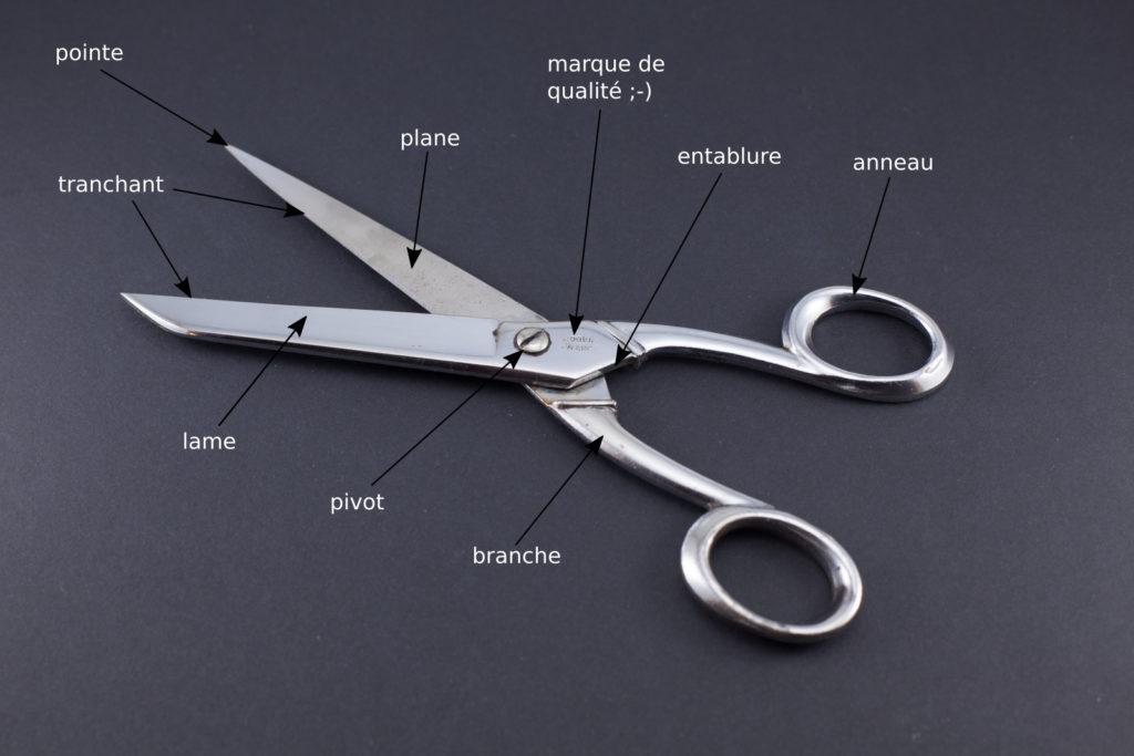 nomenclature d'une paire de ciseaux